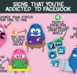 Know the Signs of Facebook Addictions